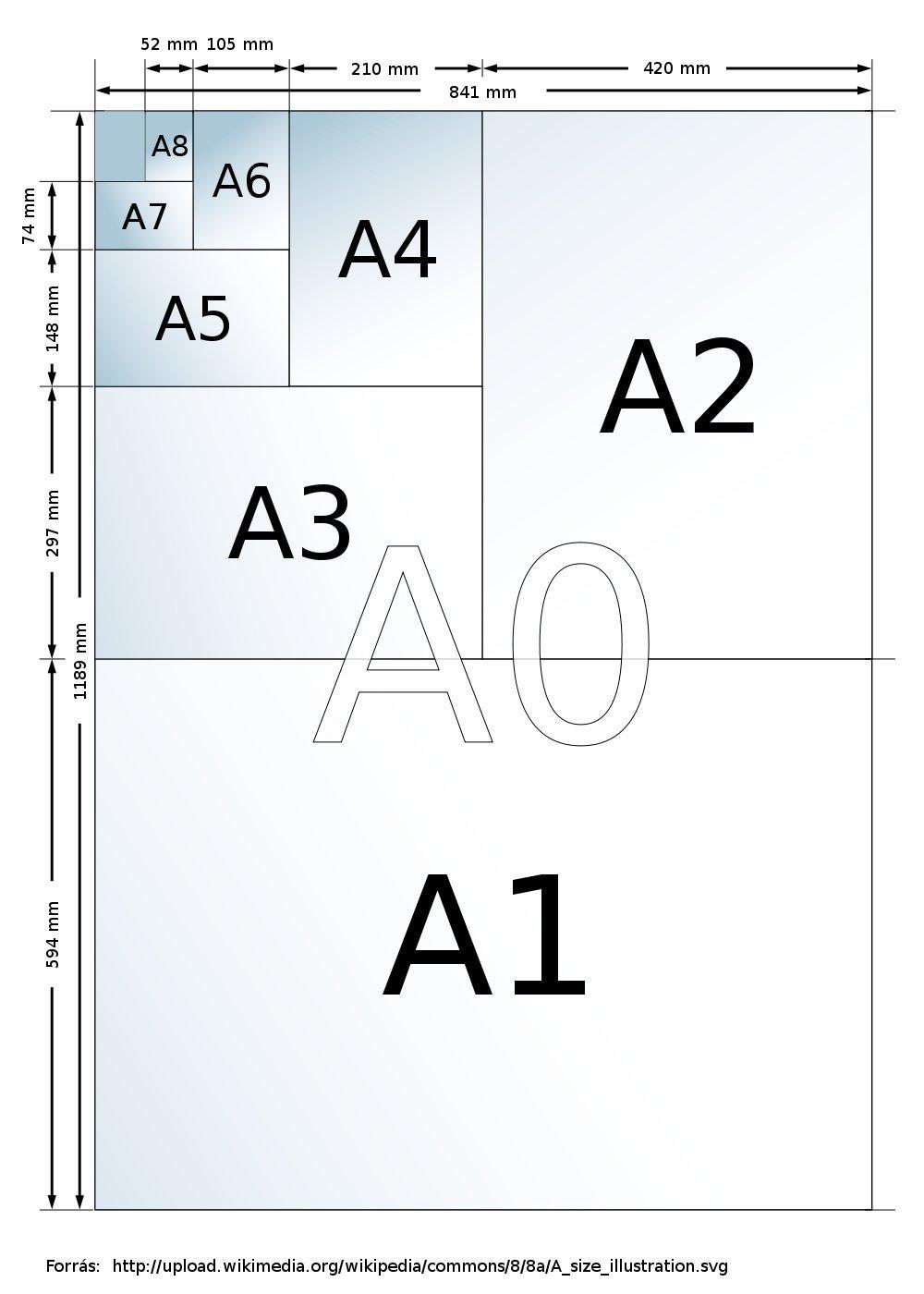 RE: Mekkora egy A/7-es papír mérete?